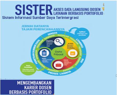 Feeder Linux dan Sister